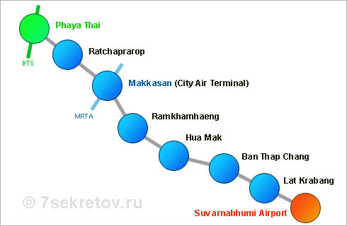 поезд из аэропорта Суварнабуми в Бангкок