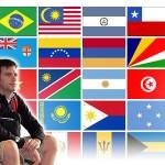 Куда поехать без визы? Безвизовые страны для России на 2015 год