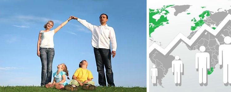 Эмиграция! А готов ли ты к эмиграции? Проверь себя