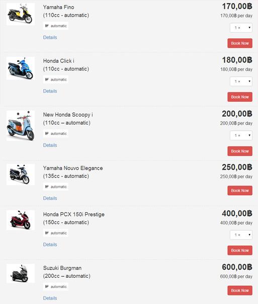 Цены на мотобайки, Чианг Май (Тайланд)