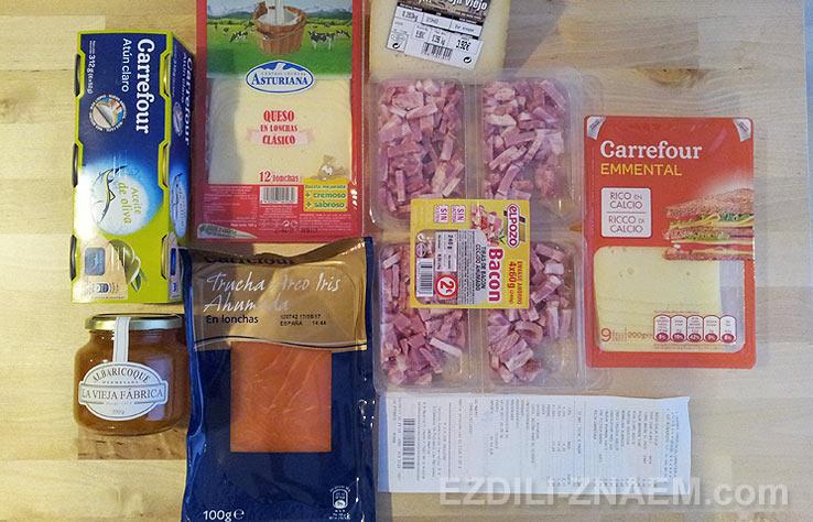 Цены на продукты в Испании