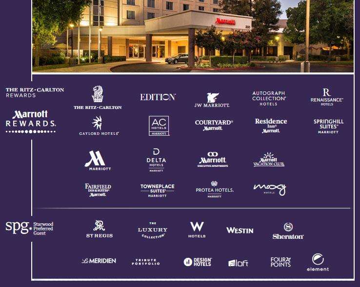 Статусы и привилегии отелей сети Marriott