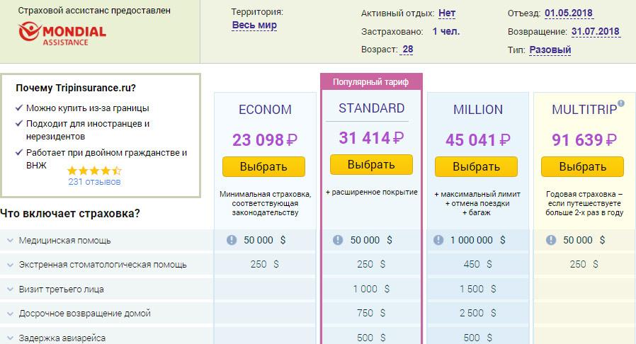 Цена туристической страховки для выезда за границу
