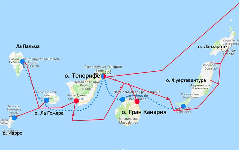 Основные паромы на Канарских островах