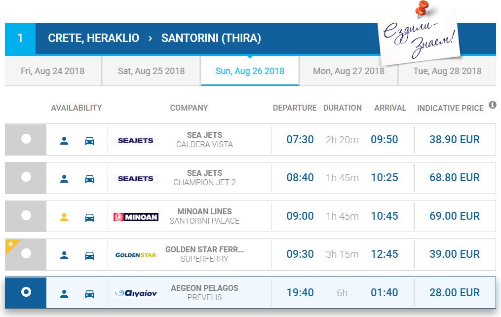 Добраться на Санторини с Крита можно на пароме. Смотрите цены на паром Крит - Санторини