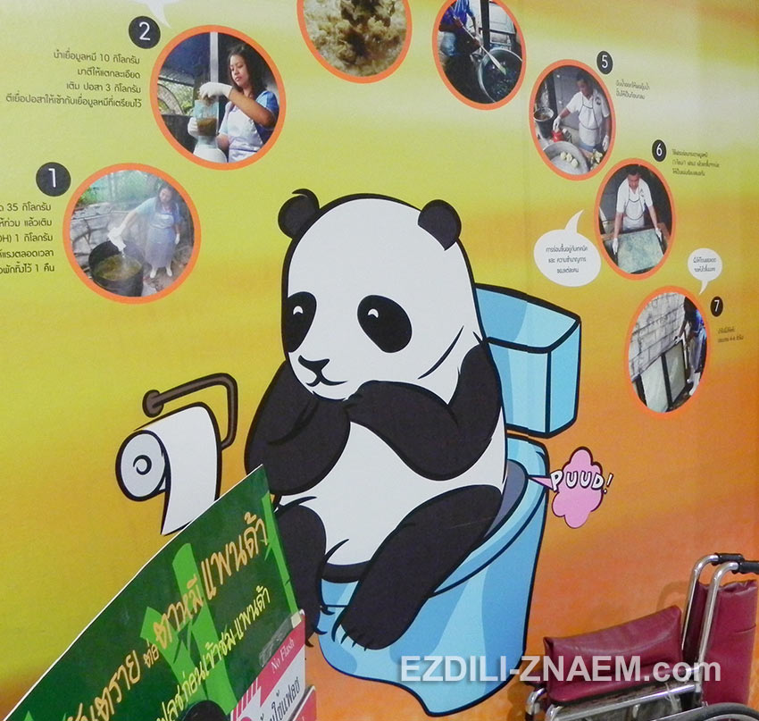 Схема бизнес-процессов тайской панды:)