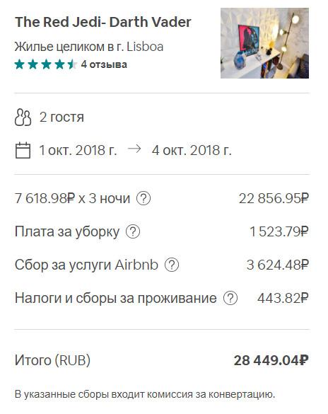 Цена в рублях, Airbnb