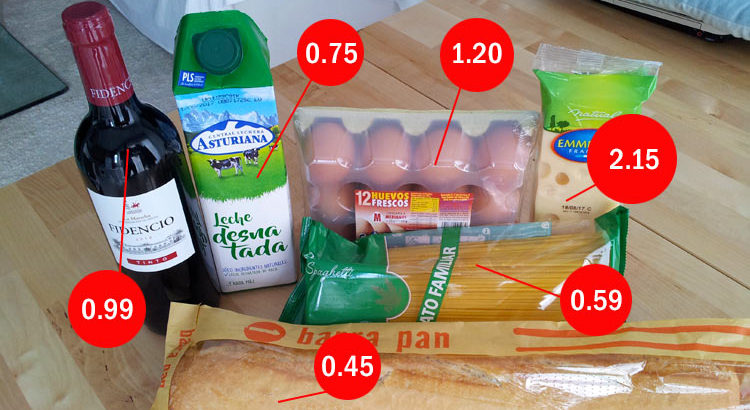Цены в Испании
