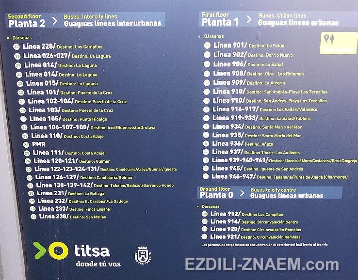 Как читать расписание автобусов на Тенерифе