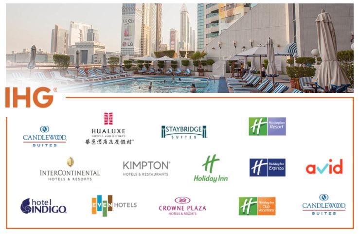Статусы и привилегии отелей сети IHG