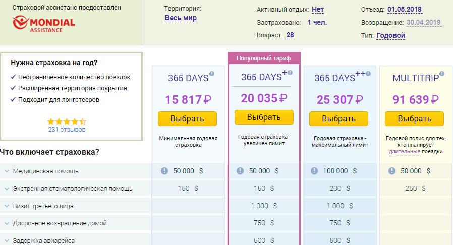 Цена туристической страховки на год