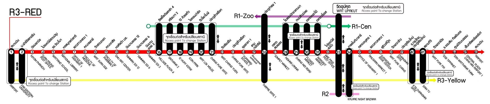 Схема остановок общественного транспорта в Чиангмае