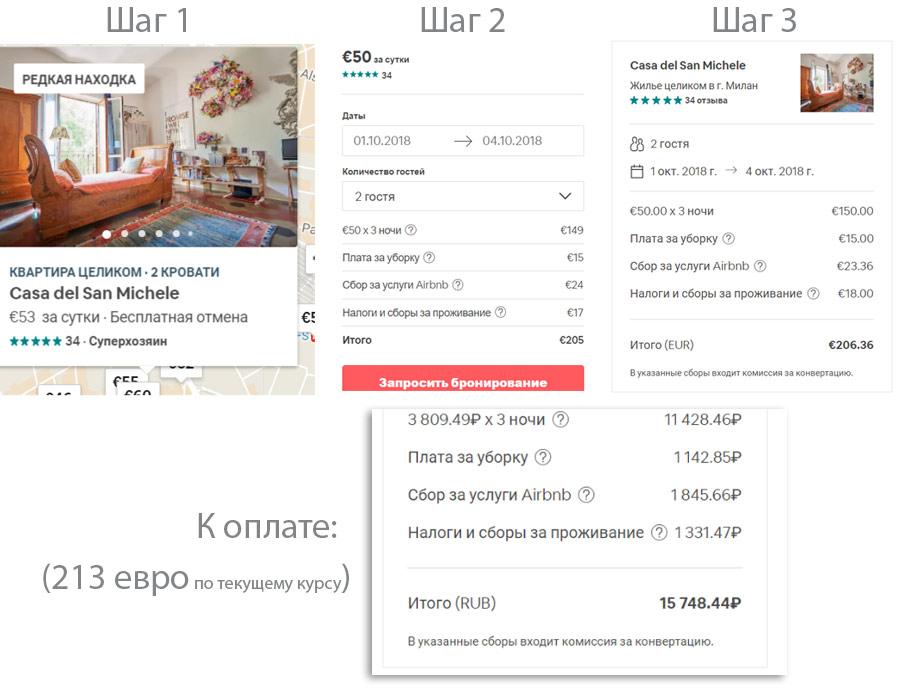 Фокус с ценами на Airbnb - следите за шагами