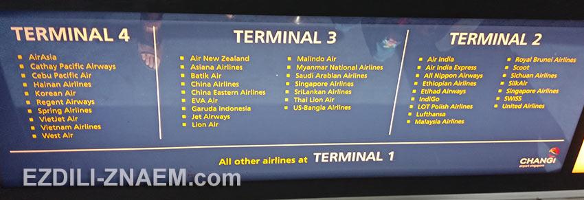 Список авиакомпаний в разных терминалах аэропорта Сингапура