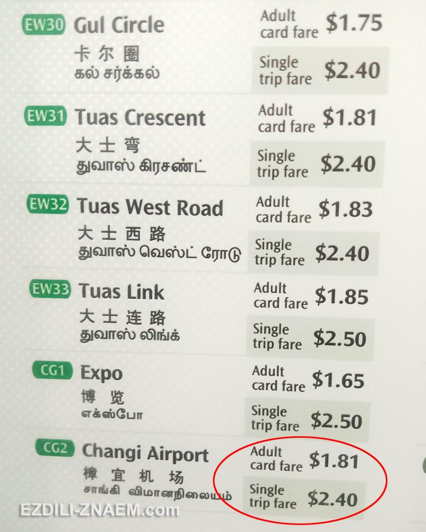 Метро Сингапура. Разница в ценах билетов по разовому билету и по проездному EZ-link