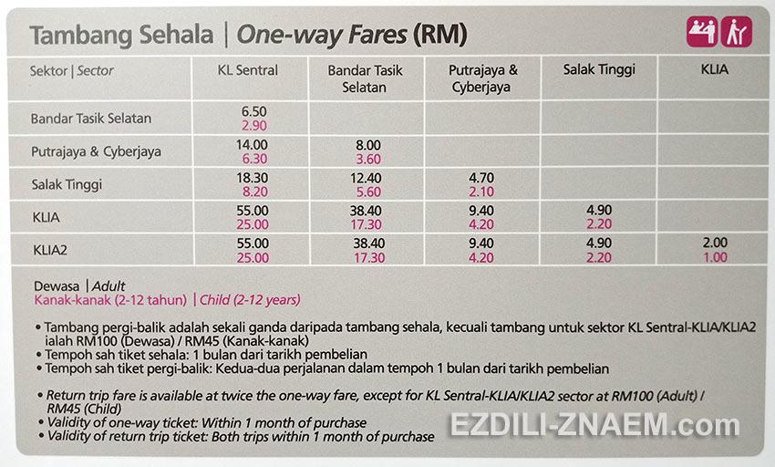 Цены на поезда KLIA Transit и KLIA Ekspress, чтобы добраться из аэропорта Куала Лумпур в центр города