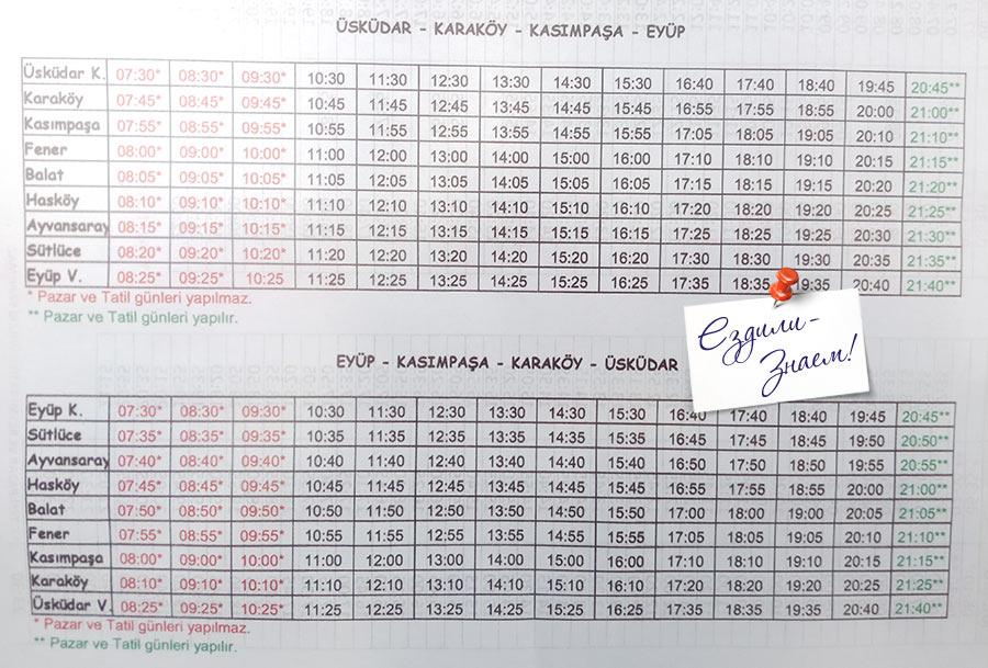 Расписание паромов до района Балат в Стамбуле
